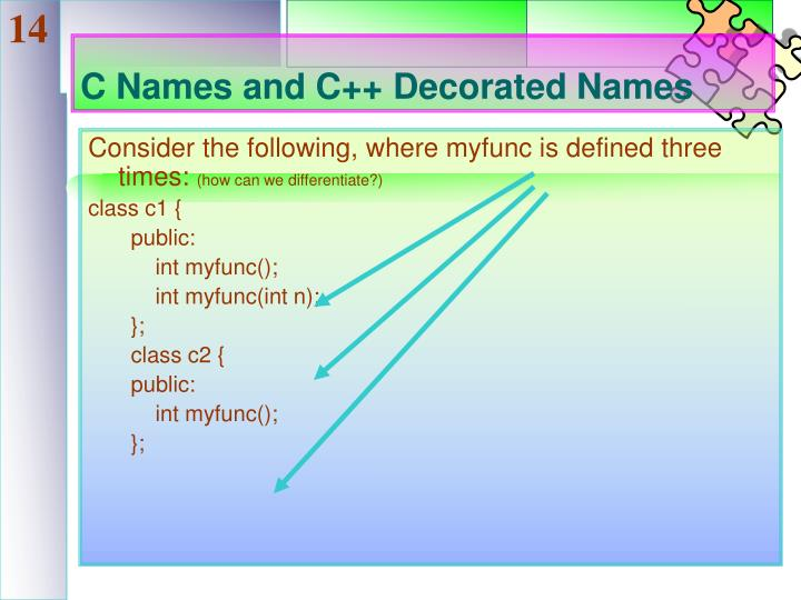 C Names and C++ Decorated Names
