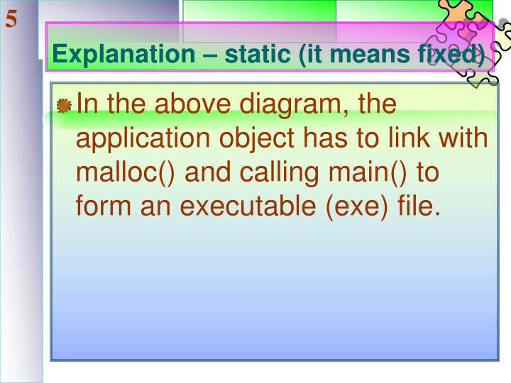 Explanation – static (it means fixed)