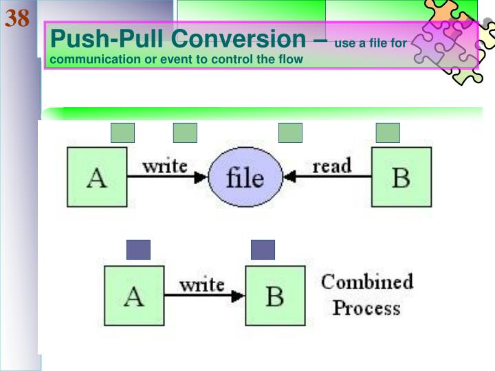 Push-Pull Conversion –