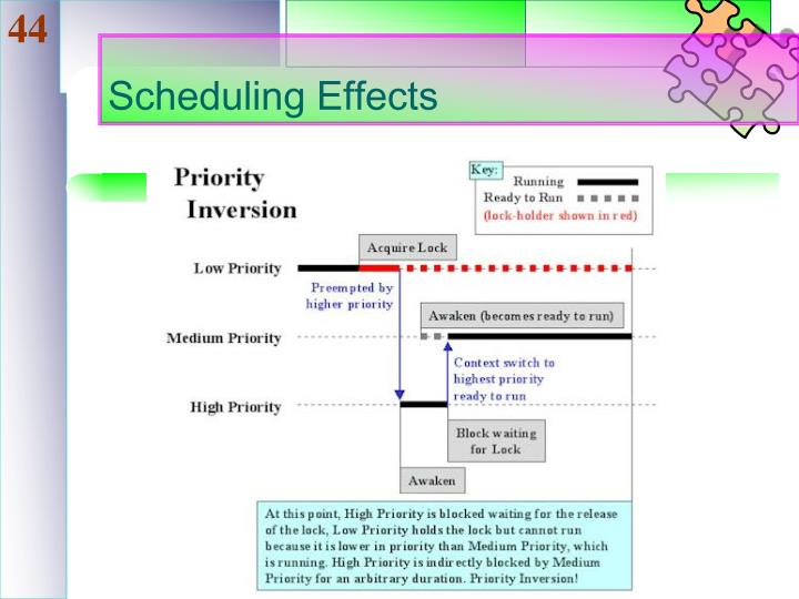 Scheduling Effects