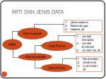 arti dan jenis data1