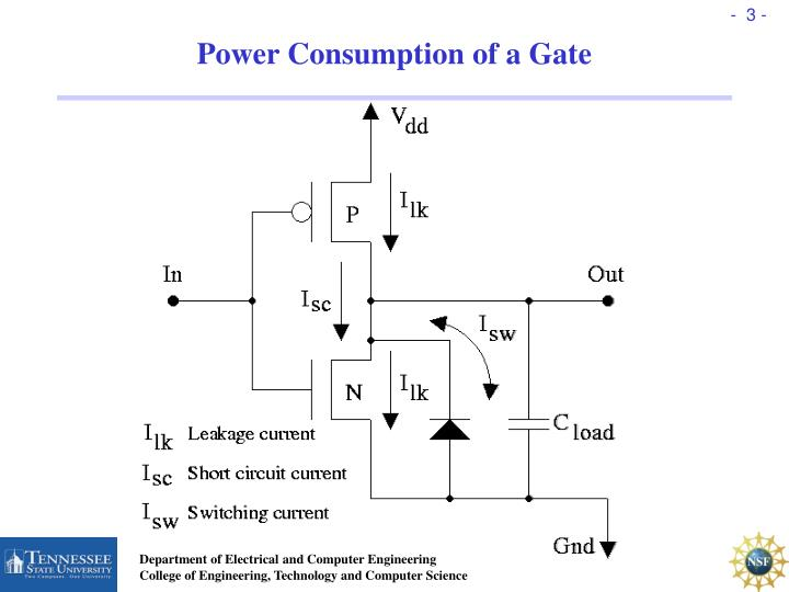 Power Consumption of a Gate
