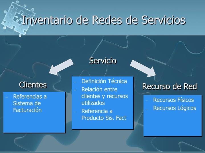 Inventario de Redes de Servicios