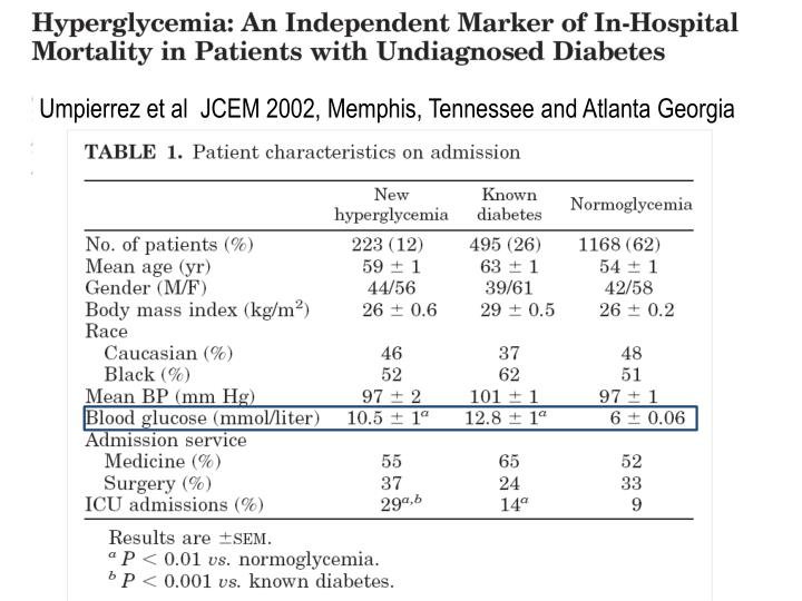 Umpierrez et al  JCEM 2002, Memphis, Tennessee and Atlanta Georgia