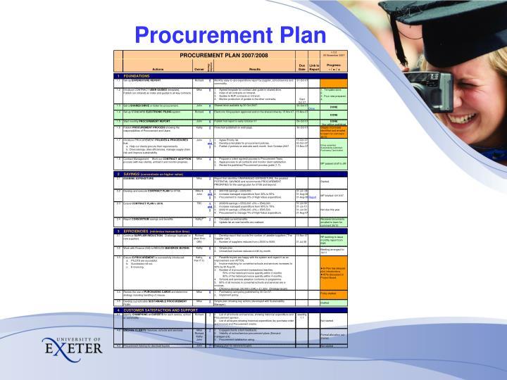 Procurement Plan