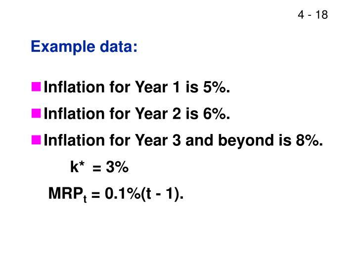 Example data: