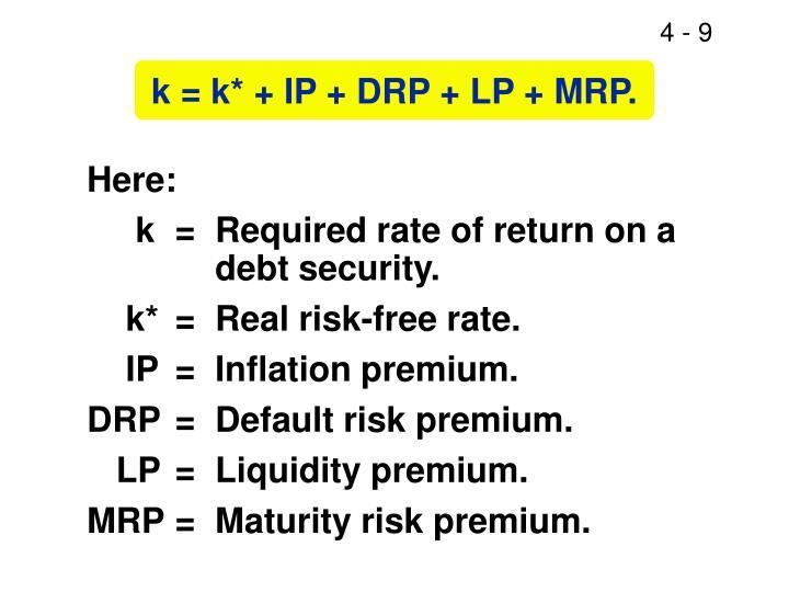 k = k* + IP + DRP + LP + MRP.