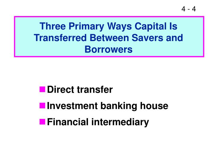Three Primary Ways Capital Is Transferred Between Savers and Borrowers