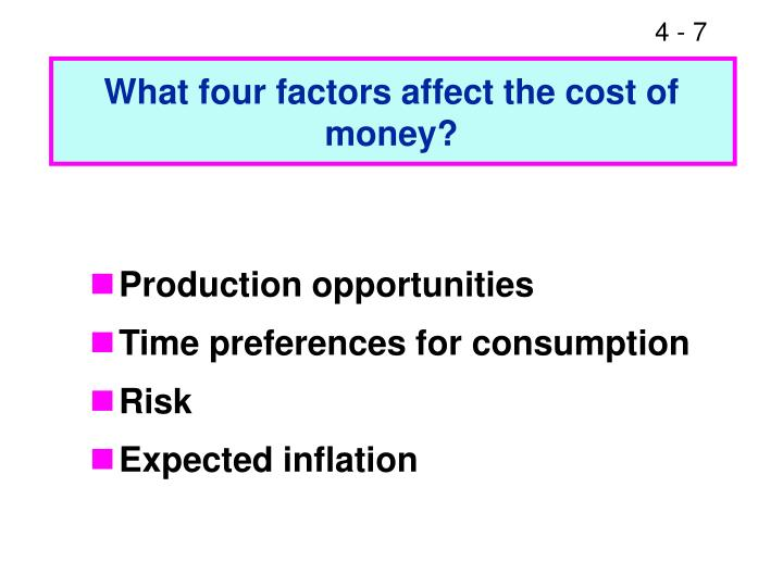 What four factors affect the cost of money?