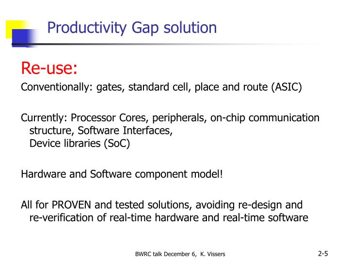 Productivity Gap solution