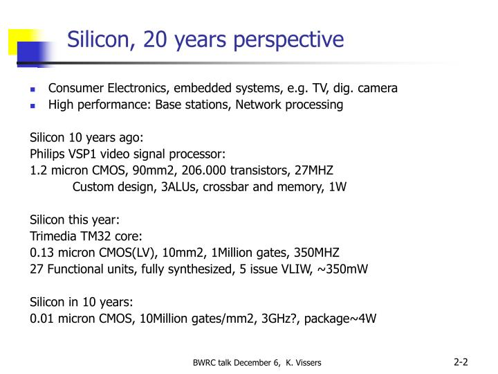 Silicon 20 years perspective