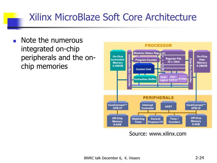 Xilinx MicroBlaze Soft Core Architecture