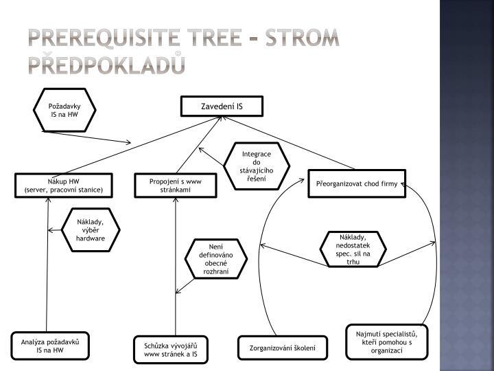 Prerequisite Tree