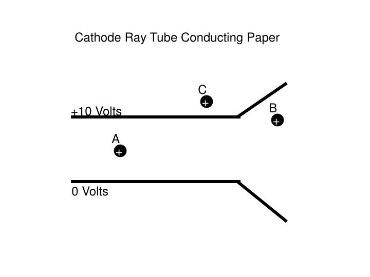 Cathode Ray Tube Conducting Paper