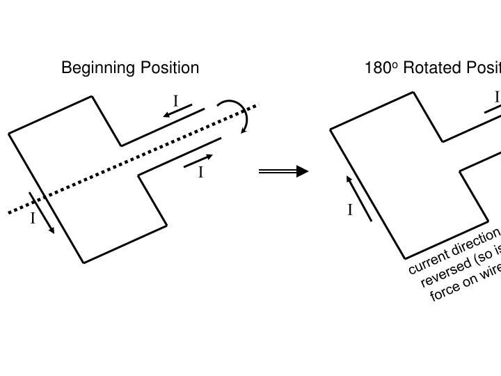 Beginning Position
