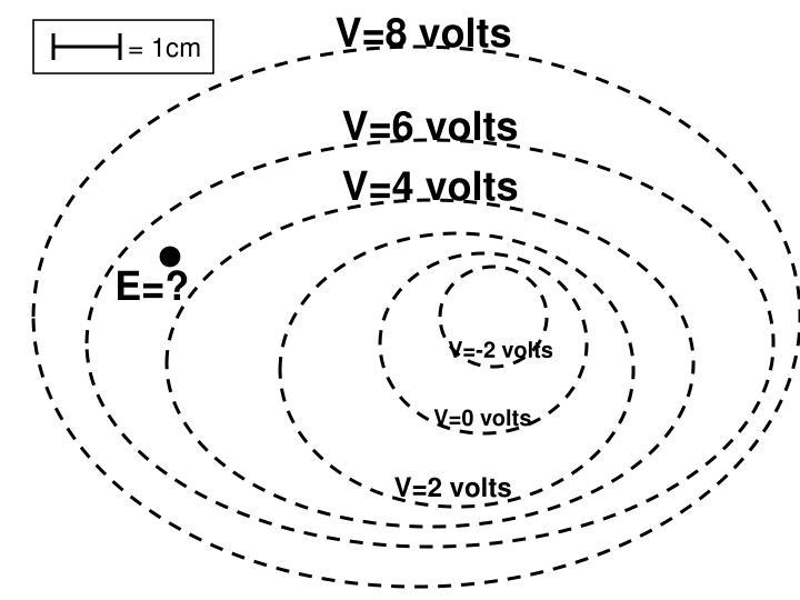V=8 volts