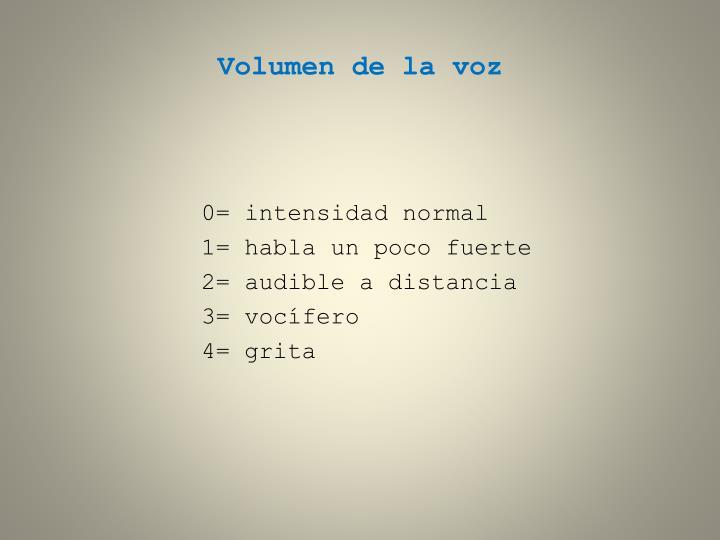 Volumen de la voz