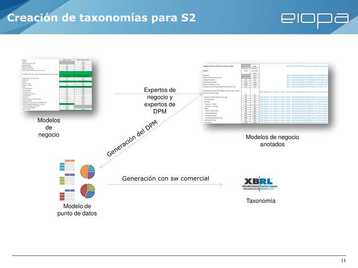 Creación de taxonomías para S2