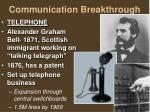 communication breakthrough1
