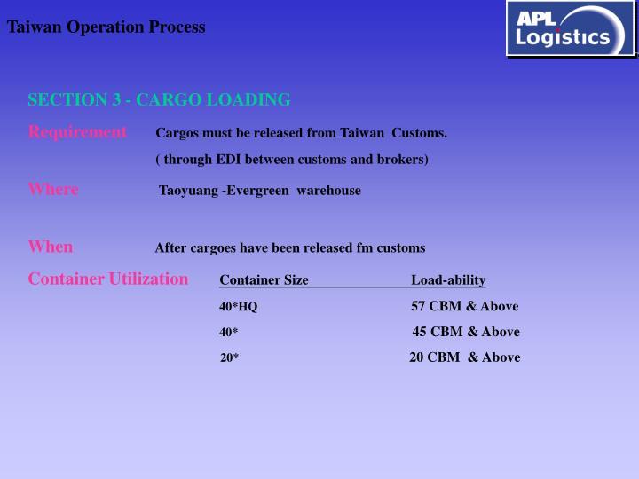 Taiwan Operation Process