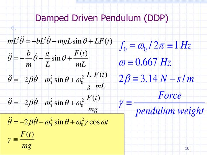 Damped Driven Pendulum (DDP)