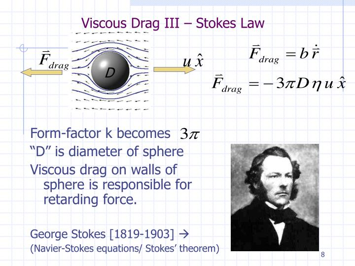 Viscous Drag III – Stokes Law