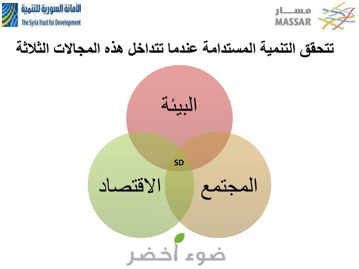 تتحقق التنمية المستدامة عندما تتداخل هذه المجالات الثلاثة