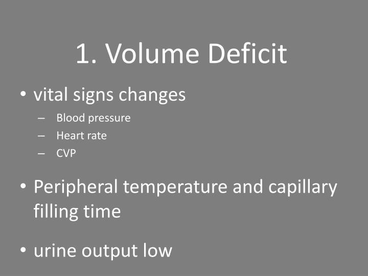 1. Volume Deficit