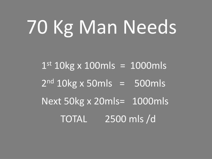 70 Kg Man Needs