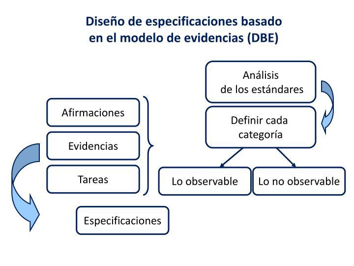 Diseño de especificaciones basado