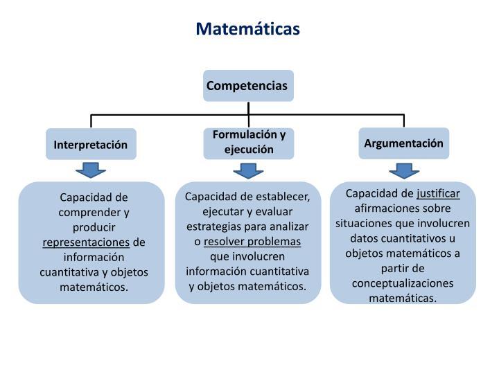Matemáticas