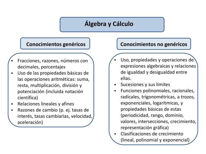 Álgebra y Cálculo