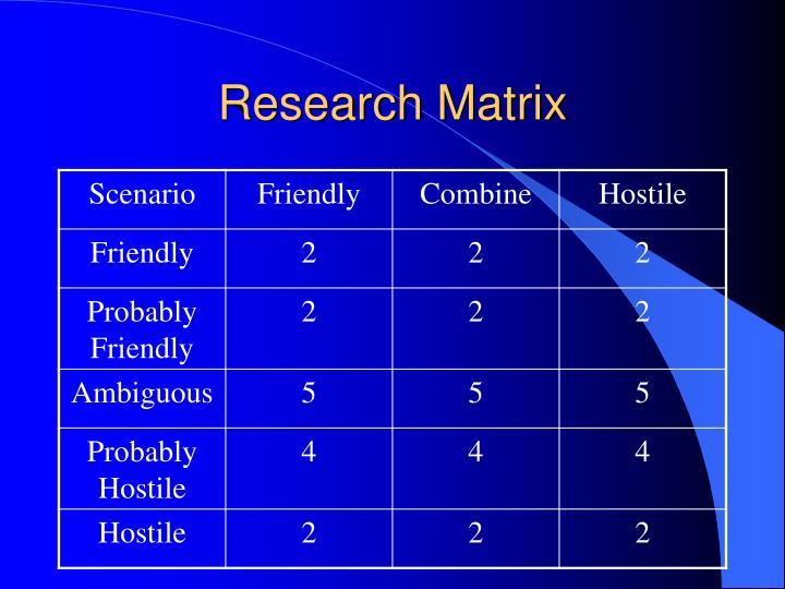 Research Matrix