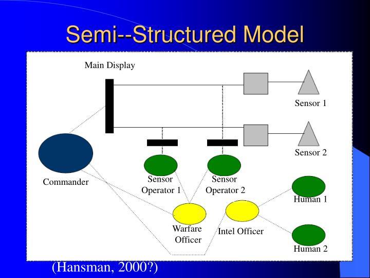 Semi--Structured Model