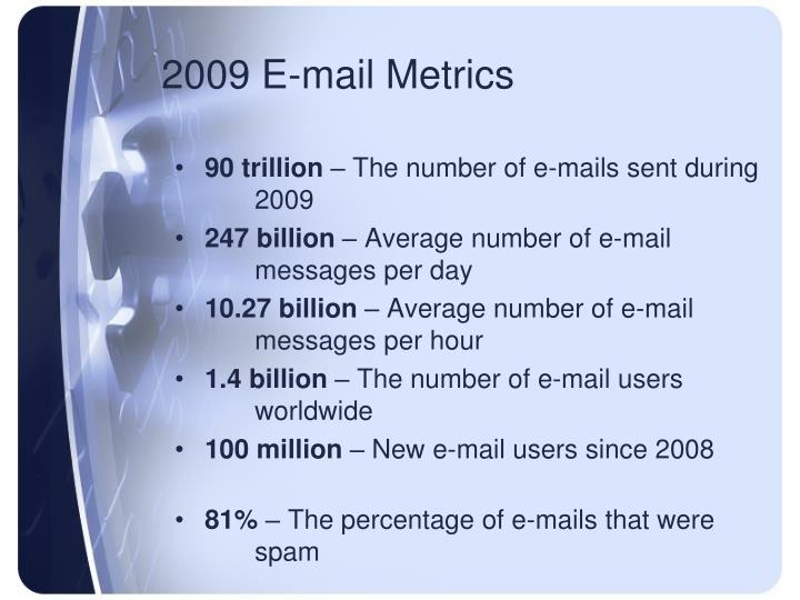 2009 E-mail Metrics