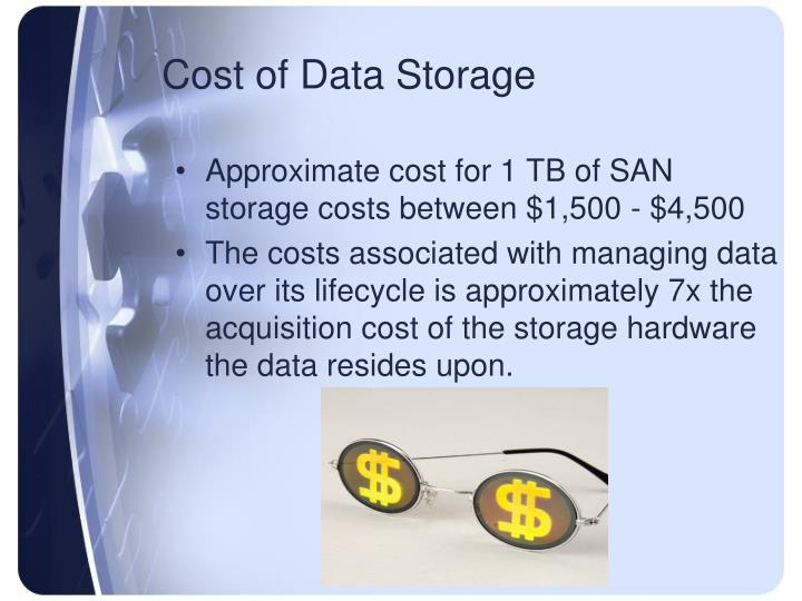 Cost of Data Storage