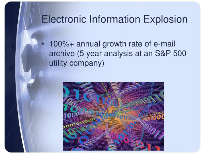 Electronic Information Explosion