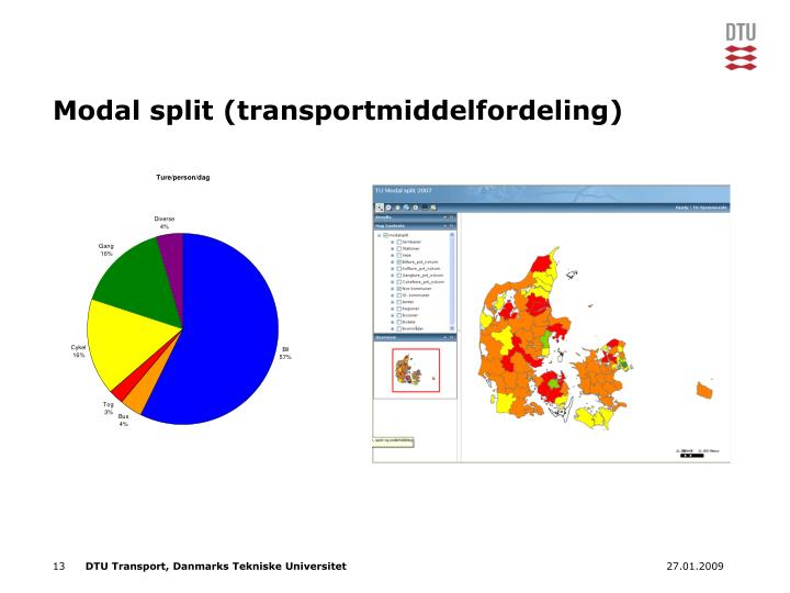 Modal split (transportmiddelfordeling)