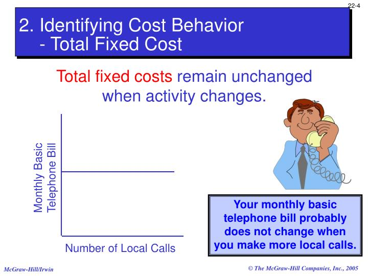 2. Identifying Cost Behavior