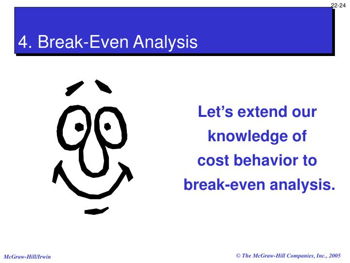 4. Break-Even Analysis