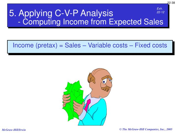 5. Applying C-V-P Analysis