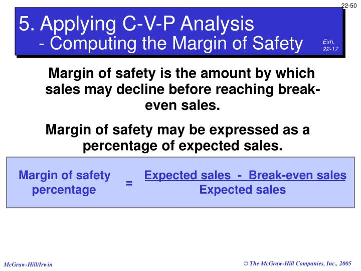 Margin of safety is the amount by which sales may decline before reaching break-even sales.