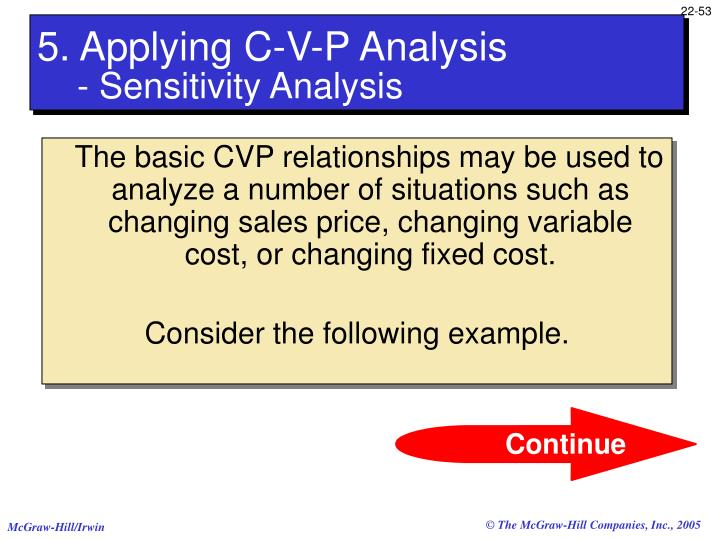 The basic CVP relationships may be used to analyze a number of situations such as changing sales price, changing variable cost, or changing fixed cost.
