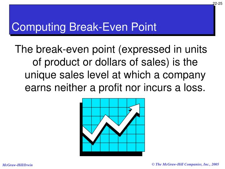 Computing Break-Even Point