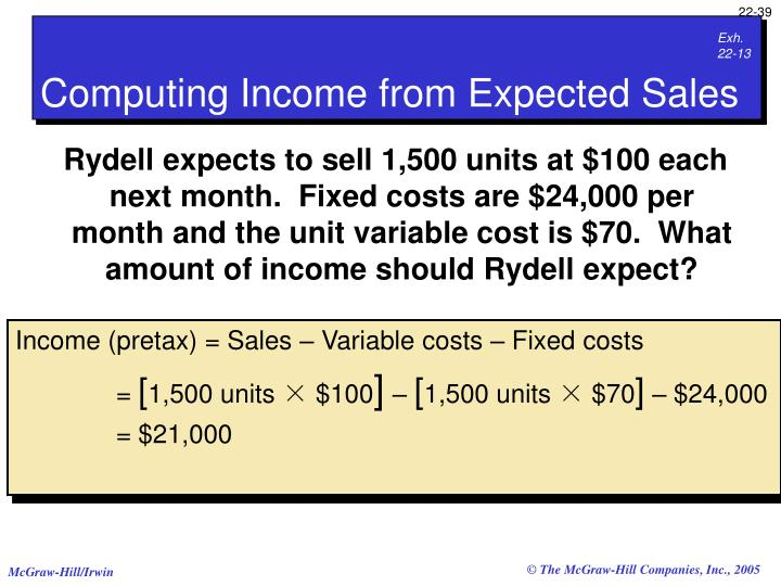 Computing Income from Expected Sales