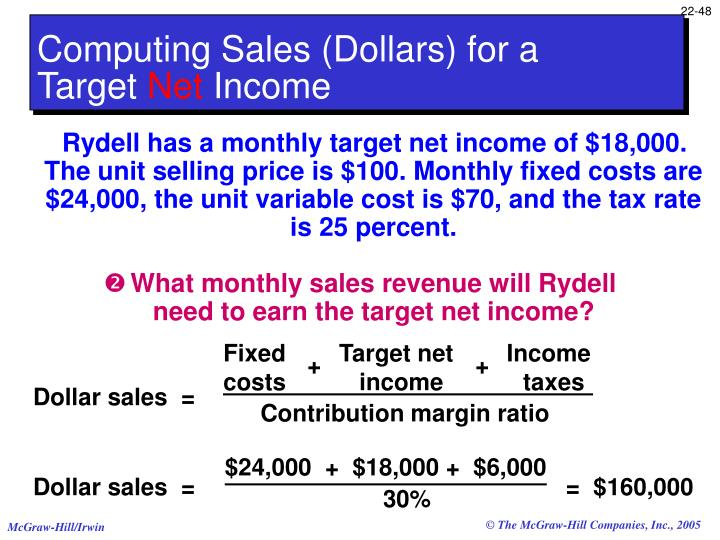 Fixed        Target net        Income