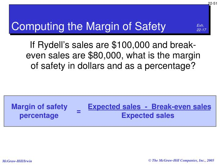 Margin of safety          Expected sales  -  Break-even sales