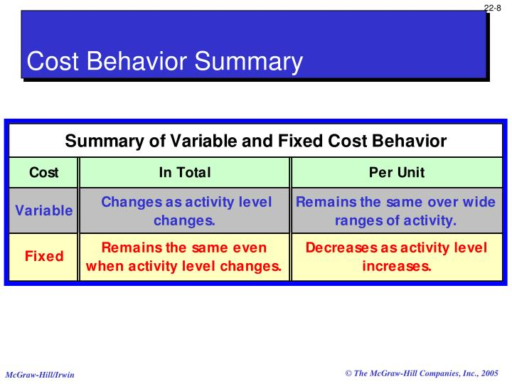 Cost Behavior Summary