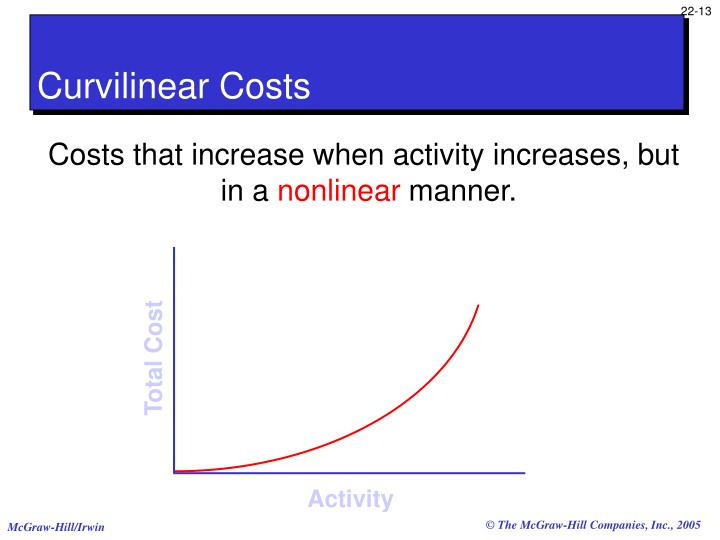 Curvilinear Costs