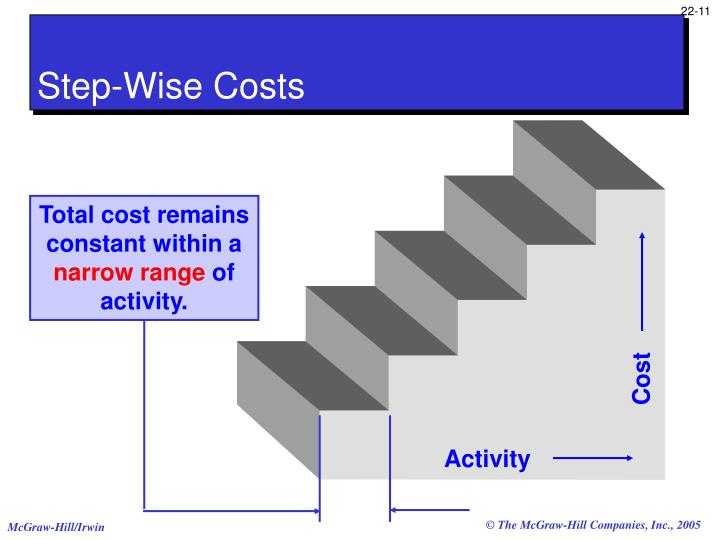 Step-Wise Costs